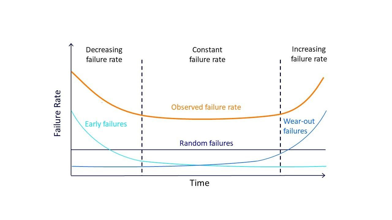 BT_curve